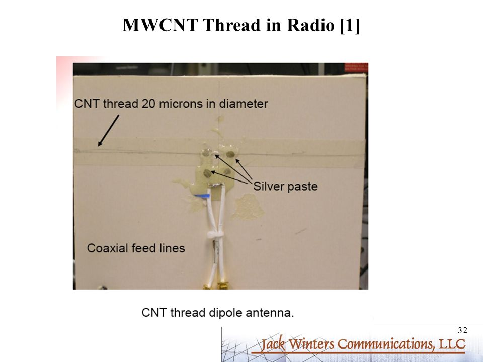 MWCNT Thread in Radio [1]